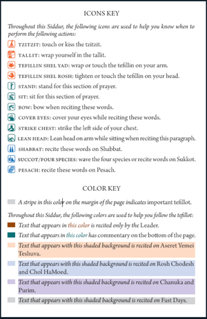 Page of icon keys and color keys that designate when to perform certain actions and page locations of important tefilot